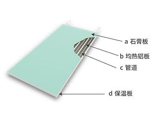 石膏面辐射板