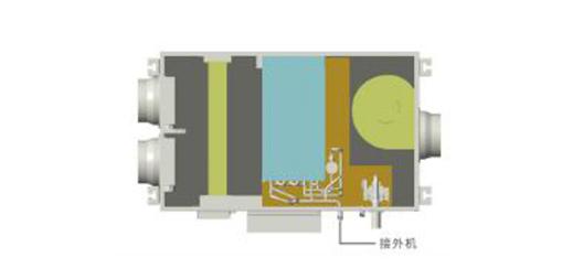 新风除湿机的设计标准及优势